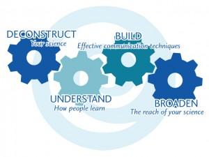 gears logo