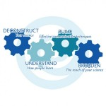 Group logo of Gears Professional Development Series 2012