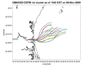 UMASS Dartmouth Nov 2009 River Plume Study