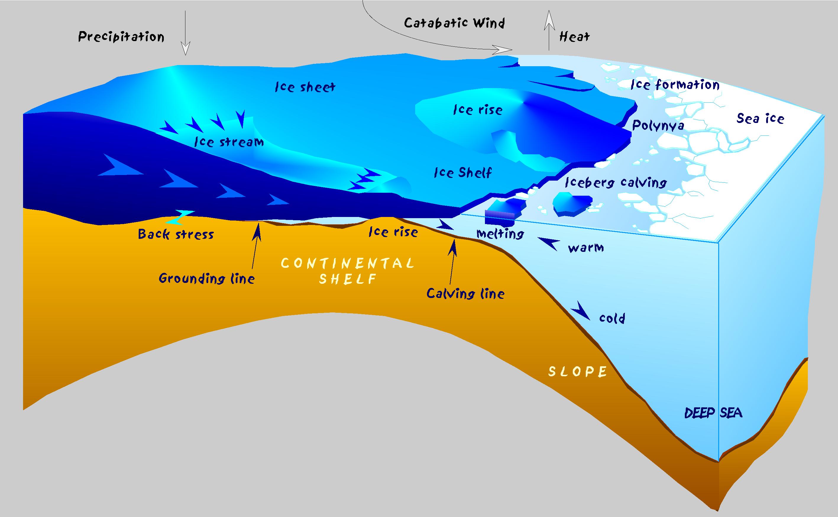 similiar diagram for student ocean keywords diagram for student ocean diagram circuit and schematic wiring